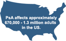 PsA affects approximately 670K - 1.3 million adults in the US
